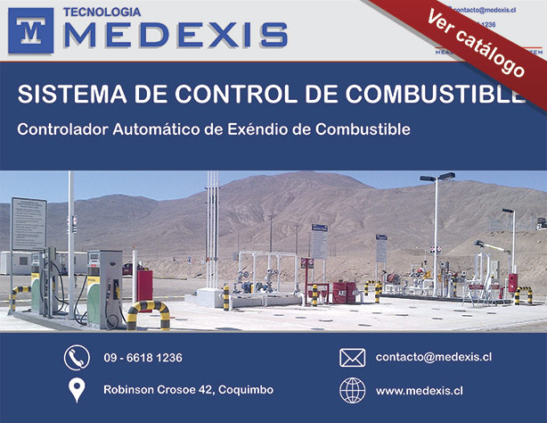 medexis catalogo